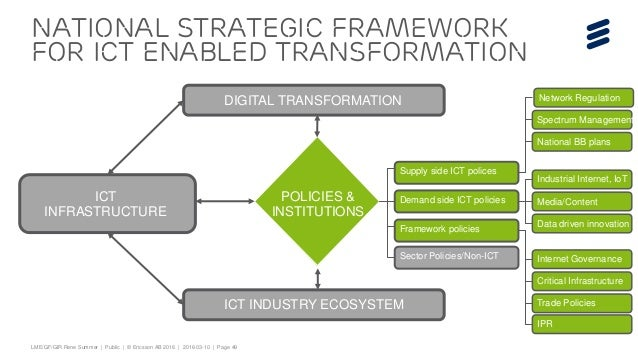 hanwah strategic frameworks Scribd es red social de lectura y publicación más importante del mundo.