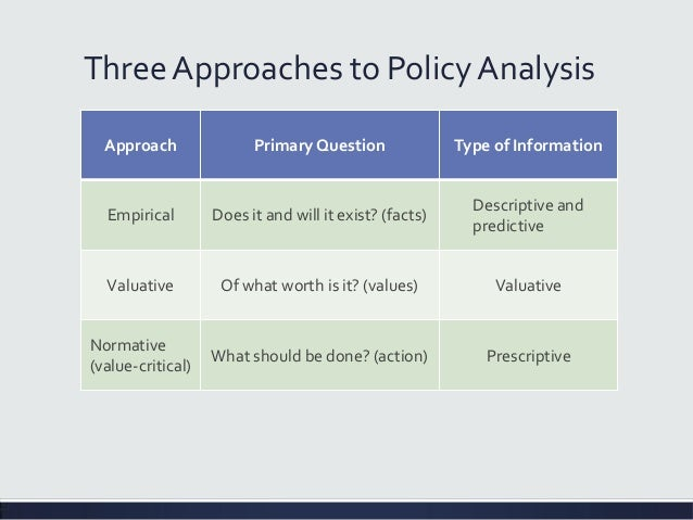 comparing and contrasting theories and models of public policy Public management: between the traditional and new  putting into practice public policies relies on  the second theory is that of the new public management.