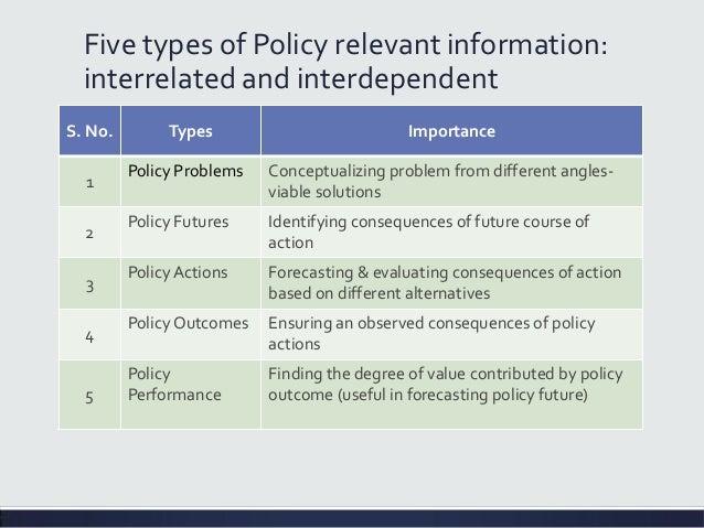 models of public policy pdf
