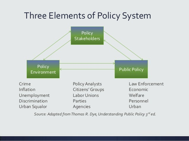 public policy diagrams