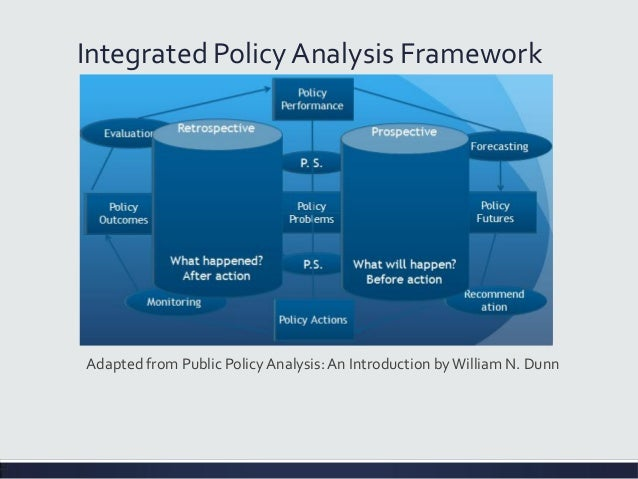 Public Policy Analysis Dunn Pdf