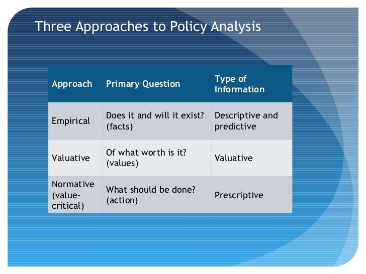 Three Approaches to Policy Analysis                                           Type of  Approach    Primary Question       ...