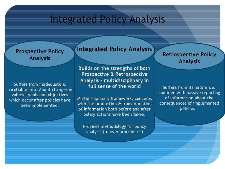 Integrated Policy Analysis    Prospective Policy              Integrated Policy Analysis                                  ...