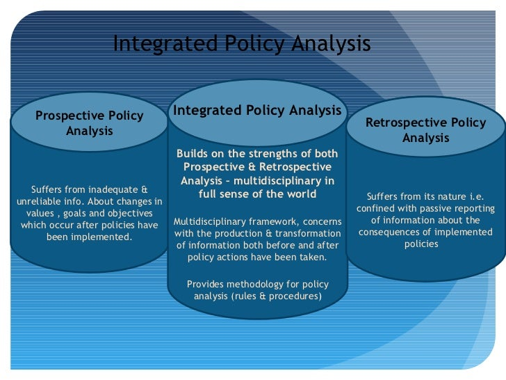 policy analysis paper mental health essay Policy analysis: select a policy to examine, and write a 5 page paper analyzing the policy the following elements should be included: (1) who defines this as a social problem and why,read.