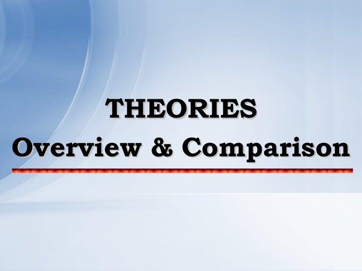 <ul><li>THEORIES </li></ul><ul><li>Overview & Comparison </li></ul>