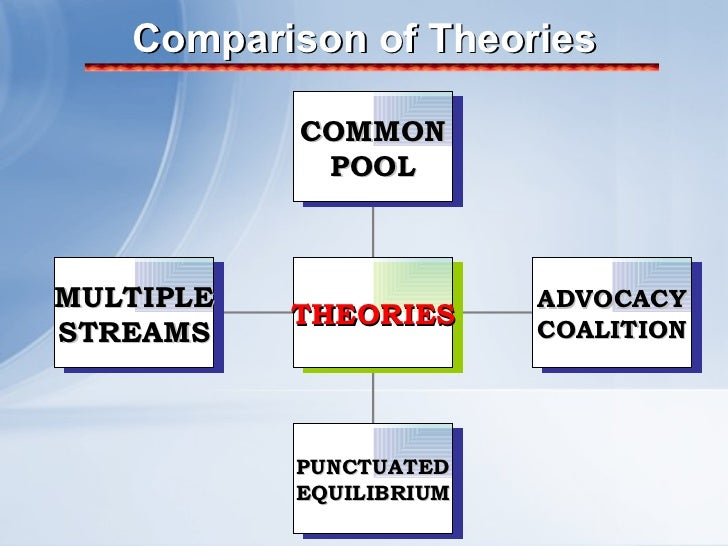 major tenets and usefulness of rational choice theory Rational choice theory is used to model human decision making, especially in the context of microeconomics, where it helps economists a perplexing feature of game theory relates to the assumption of reflexivity on the part of agents: agents must choose strategies in response to their beliefs of what strategies others will.
