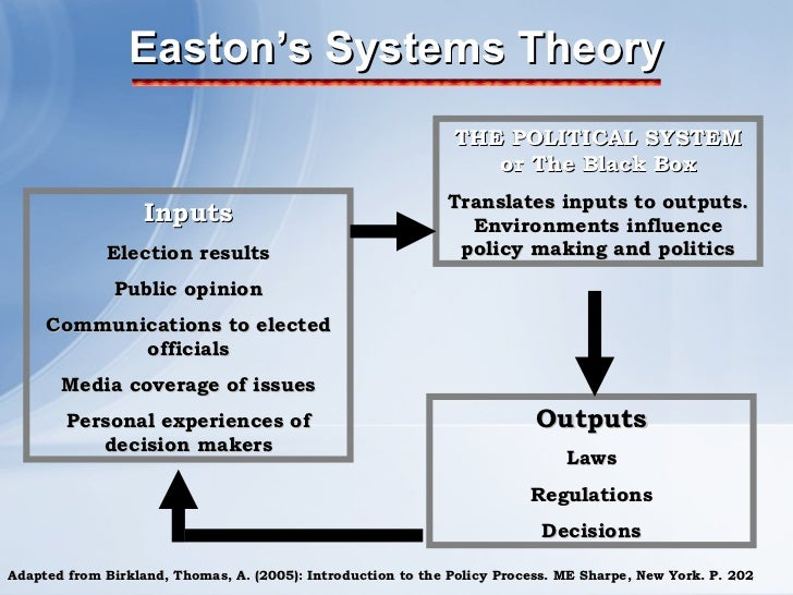 4 economic systems essay