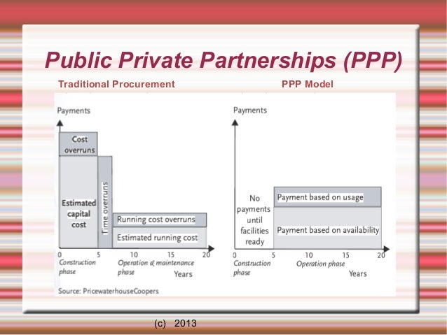 The Institute for Public-Private Partnerships