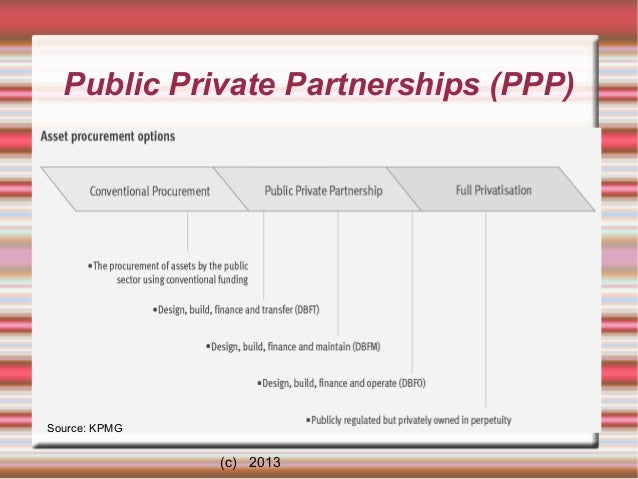 Public–private partnerships in India