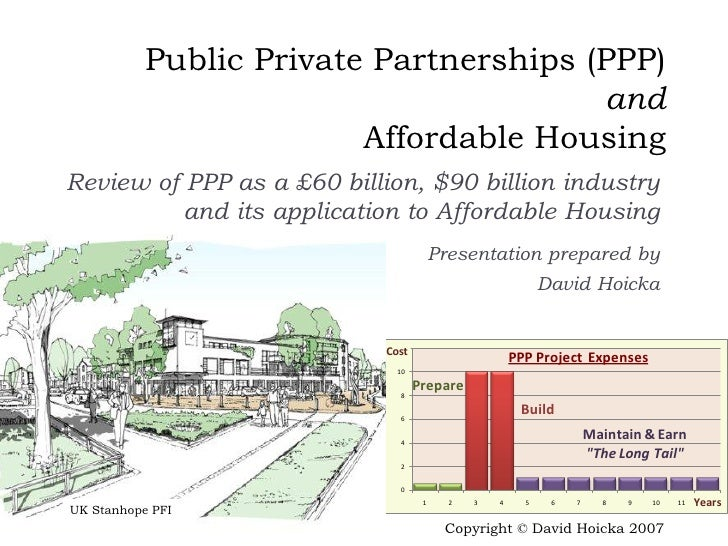 Public Private Partnerships (PPP)                                         and                          Affordable Housing ...