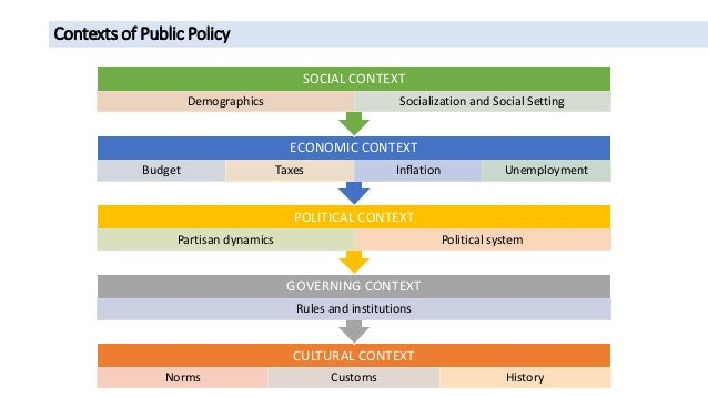 Public relations in policy evaluation and implementation