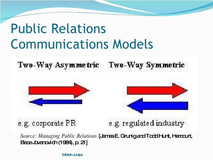 the four models of public relations A key concept to this weeks readings regarding theoretical concepts is grunig and hunt's four models of public relations theory, including 1press agentry 2.