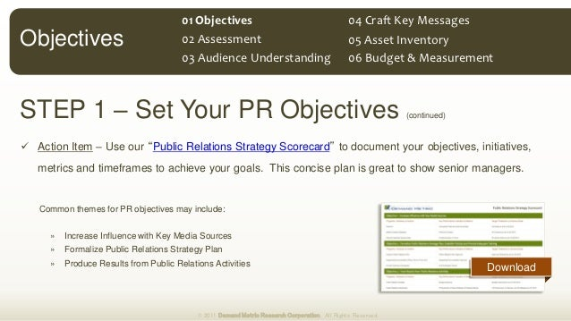 Resume Career Objective Public Relations