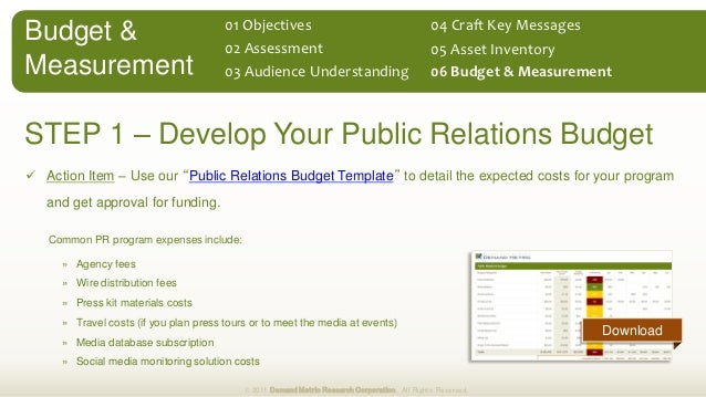 Public Relations Plan Methodology & Tool-Kit