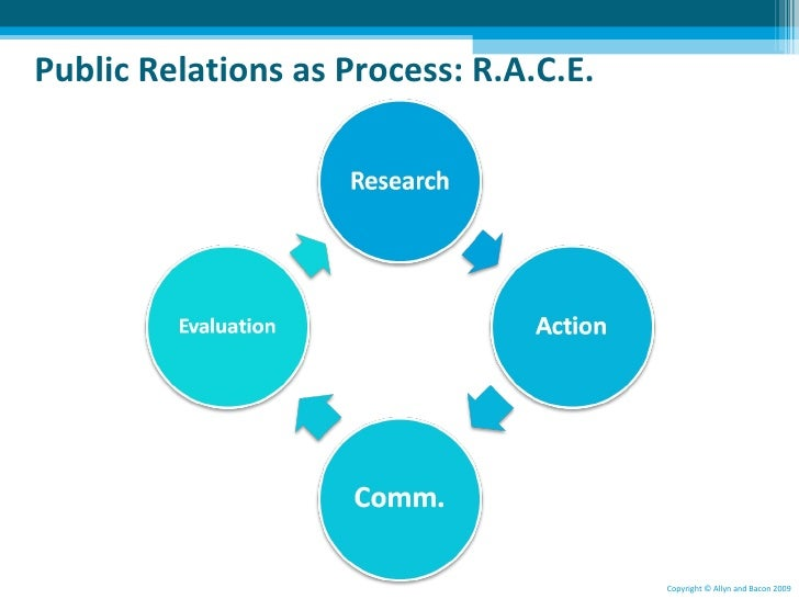why is planning so important in the public relations process