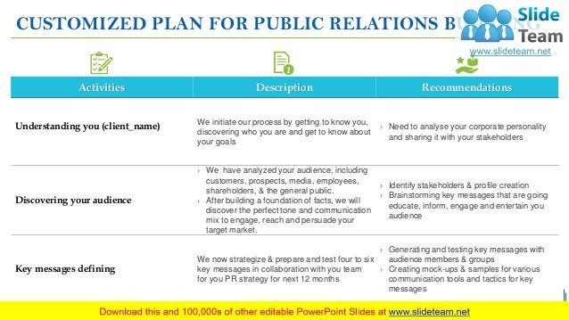 CUSTOMIZED PLAN FOR PUBLIC RELATIONS BUILDING Activities Description Recommendations Understanding you (client_name) We in...