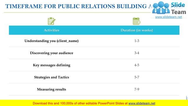 TIMEFRAME FOR PUBLIC RELATIONS BUILDING ACTIVITIES Activities Duration (in weeks) Understanding you (client_name) 1-3 Disc...