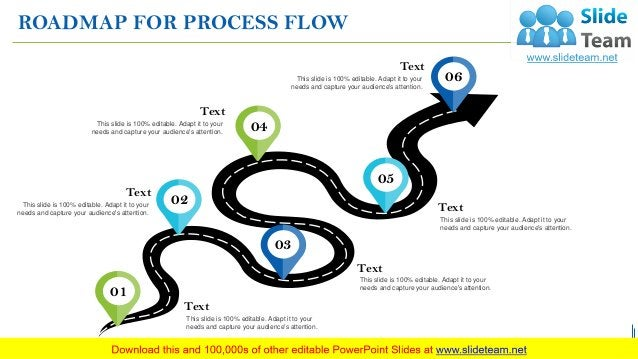 ROADMAP FOR PROCESS FLOW 31 02 01 03 04 05 06 Text This slide is 100% editable. Adapt it to your needs and capture your au...