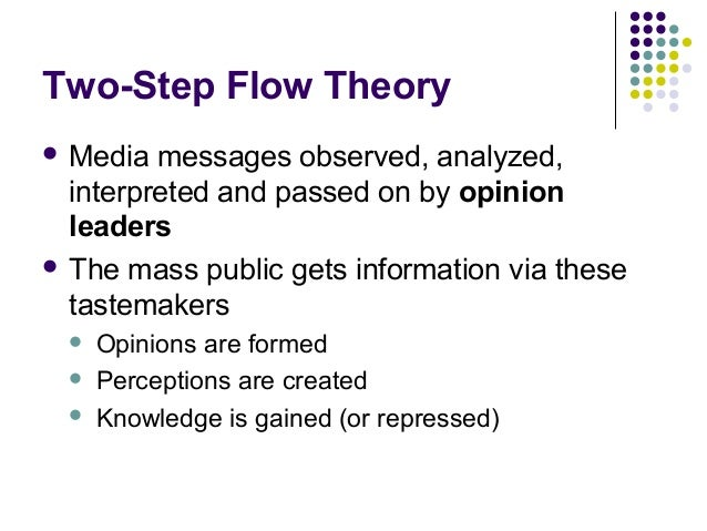 the public relations theory Start studying public relations theory exam 1 learn vocabulary, terms, and more with flashcards, games, and other study tools.
