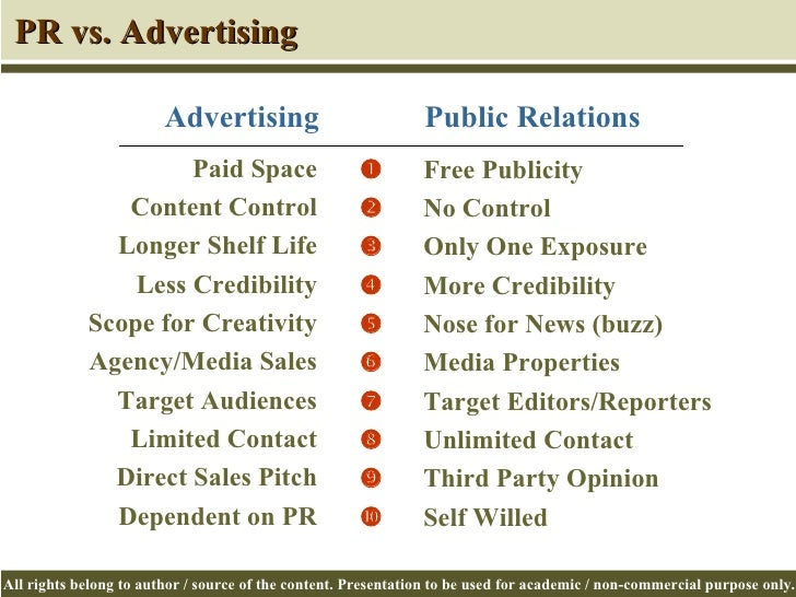 advertising publicity facet of public Publicity and promotion  another facet of this self-imposed moral crackdown applied strictly to publicity the advertising code of 1930 was.