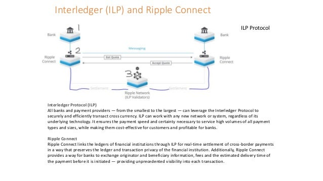The ripple consensus ledger