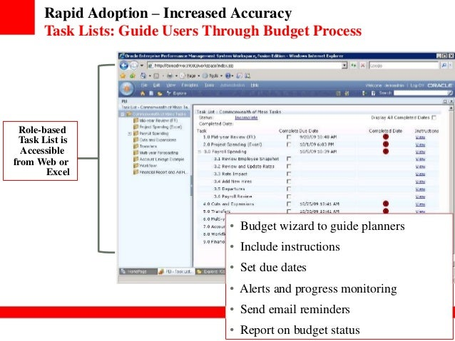 oracle hyperion and planning public sector budgeting rh slideshare net Hyperion Interactive Reporting Documentation hyperion financial reporting user guide 11.1.2.3