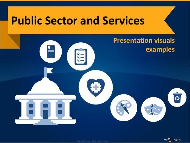 Copyright: infoDiagram.com2015Copyright: infoDiagram.com Presentation visuals examples Public Sector and Services