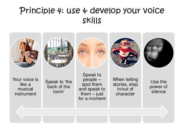 seven principles of effective public speaking Public speaking (also called oratory  plato and aristotle all developed their own theories of public speaking and taught these principles to students who wanted to.