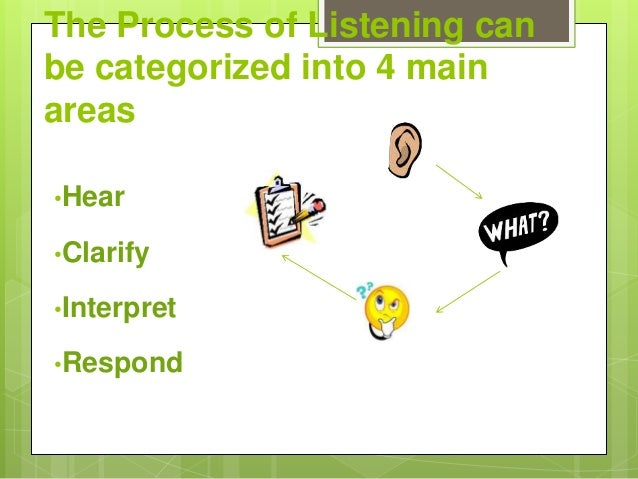how to develop listening and speaking skills