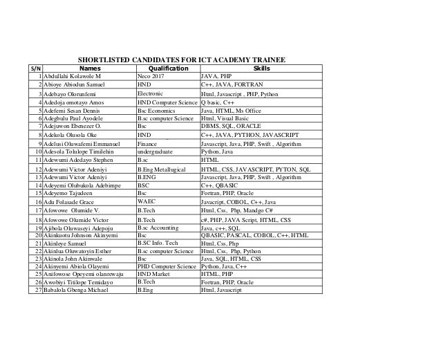SHORTLISTED CANDIDATES FOR ICT ACADEMY TRAINEE