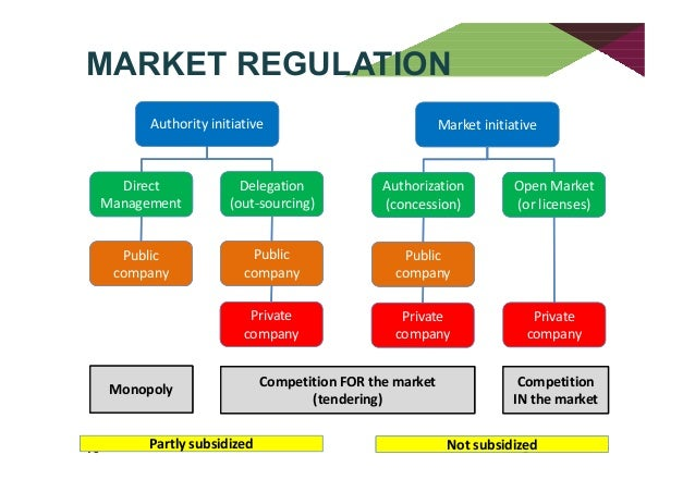 managing market monopoly dependency and deepening