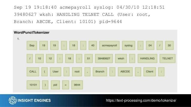 Sep 19 19:18:40 acmepayroll syslog: 04/30/10 12:18:51 39480627 wksh: HANDLING TELNET CALL (User: root, Branch: ABCDE, Clie...