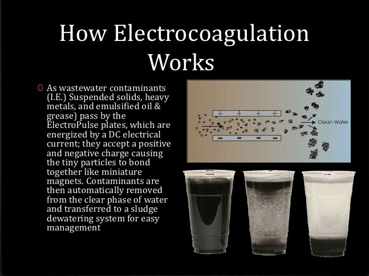 Electrocoagulation For Water Treatment