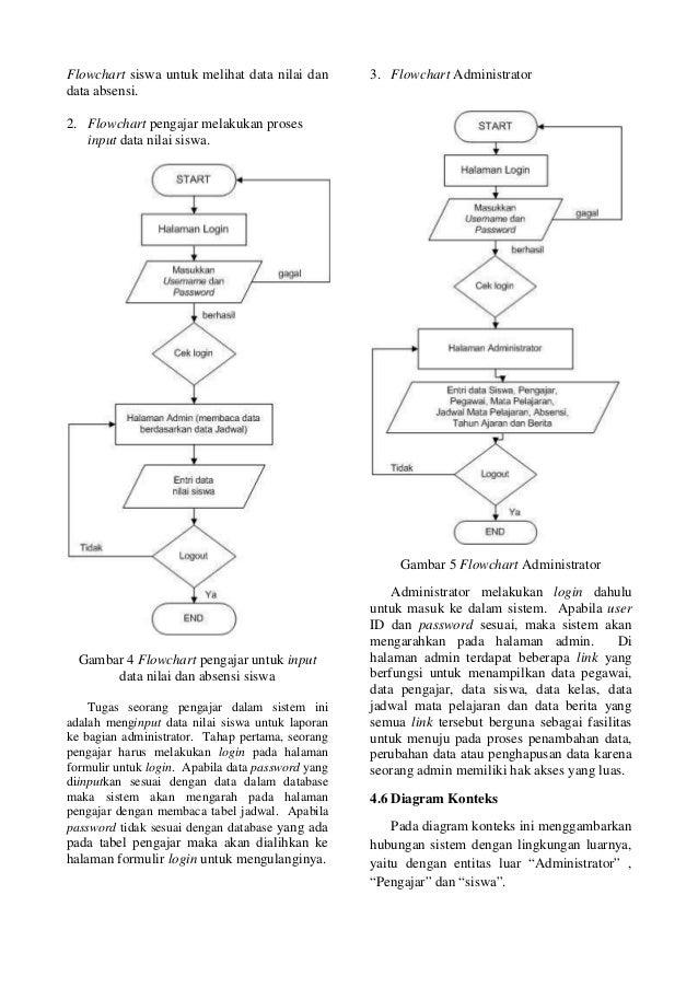 Publikasi 081122082 flowchart siswa untuk melihat data nilai dan ccuart Choice Image
