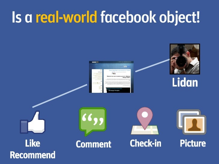 Is a real-world facebook object!                                 Lidan   Like     Comment   Check-in    PictureRecommend