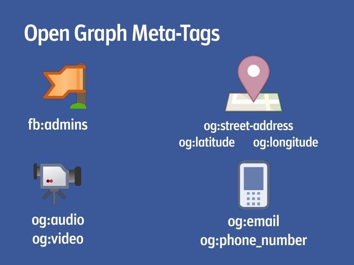 Open Graph Meta-Tagsfb:admins           og:street-address               og:latitude og:longitudeog:audio              og:e...
