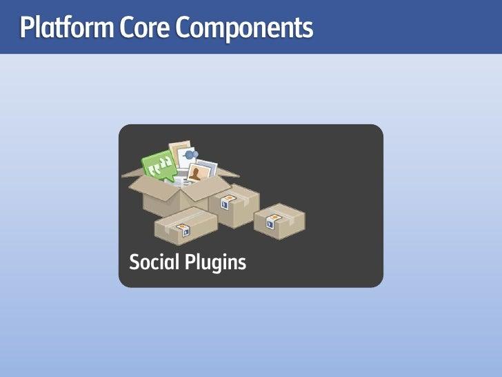 Platform Core Components        Social Plugins