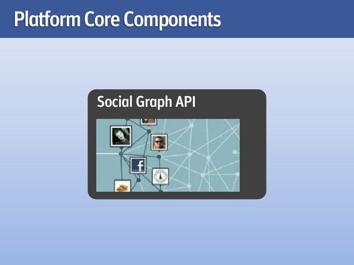 The Social Graphhttps://graph.facebook.com/ me/ albums/                                                            comment...