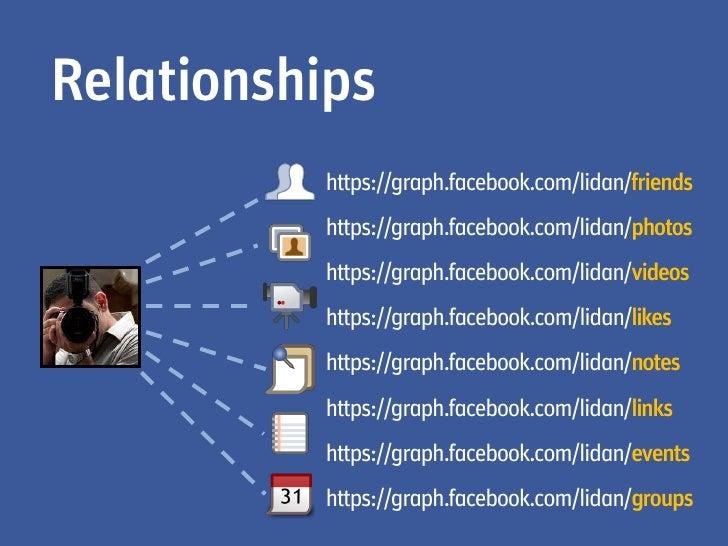 PublishingHTTP POST https://graph.facebook.com/18754916/attendingHTTP POST https://graph.facebook.com/lidan/feed          ...