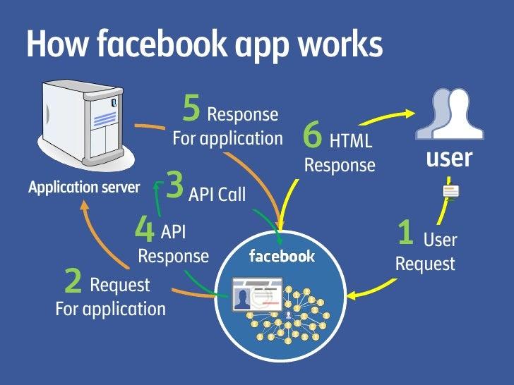 Application Settings           APP_NAME