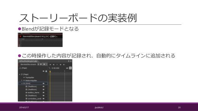 ストーリーボードの実装例 Blendが記録モードとなる この時操作した内容が記録され、自動的にタイムラインに追加される 2014/5/17 /publish// 20