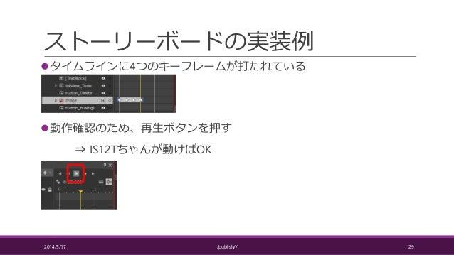 ストーリーボードの実装例 タイムラインに4つのキーフレームが打たれている 動作確認のため、再生ボタンを押す ⇒ IS12Tちゃんが動けばOK 2014/5/17 /publish// 29