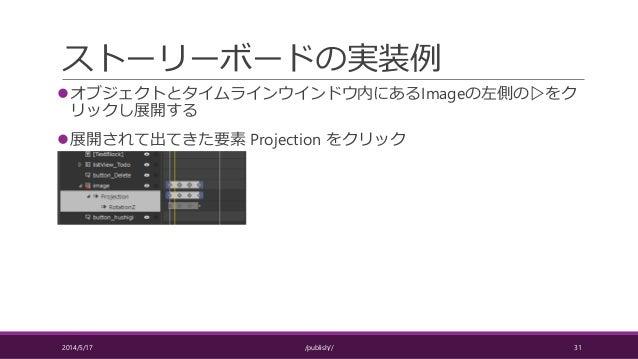 ストーリーボードの実装例 オブジェクトとタイムラインウインドウ内にあるImageの左側の▷をク リックし展開する 展開されて出てきた要素 Projection をクリック 2014/5/17 /publish// 31