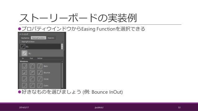 ストーリーボードの実装例 プロパティウインドウからEasing Functionを選択できる 好きなものを選びましょう (例: Bounce InOut) 2014/5/17 /publish// 32