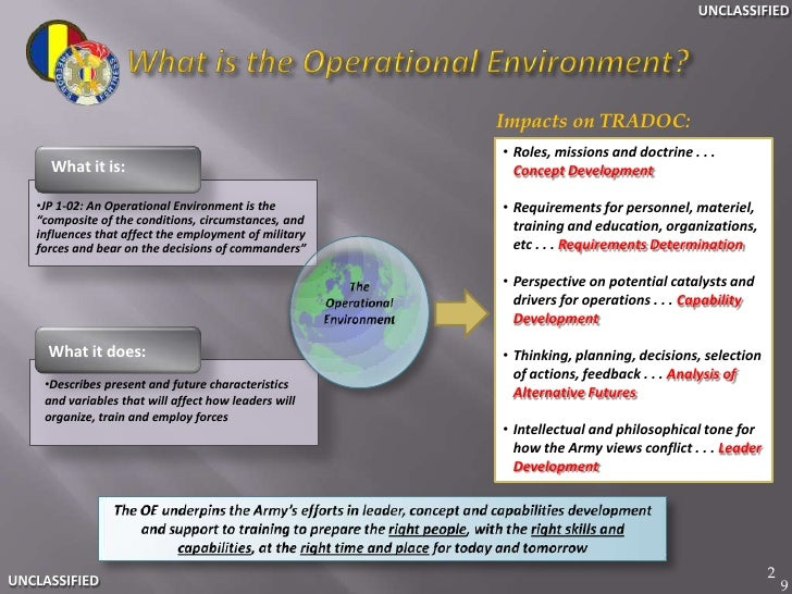 operational environment The operational environment (oe) is a combination of conditions and variables  that impact a commander's decision-making process and.