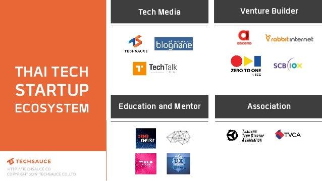 HTTP://TECHSAUCE.CO COPYRIGHT 2019 TECHSAUCE CO.,LTD Tech Media THAI TECH STARTUP ECOSYSTEM AssociationEducation and Mento...