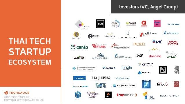 HTTP://TECHSAUCE.CO COPYRIGHT 2019 TECHSAUCE CO.,LTD Investors (VC, Angel Group) THAI TECH STARTUP ECOSYSTEM
