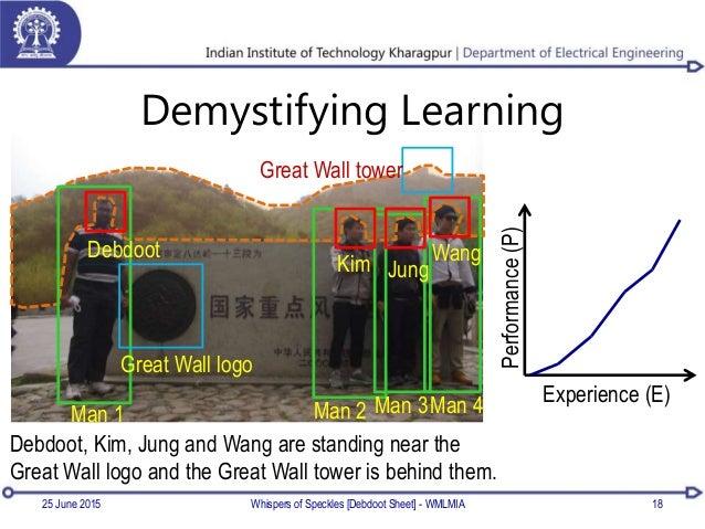 Demystifying Learning 25 June 2015 Whispers of Speckles [Debdoot Sheet] - WMLMIA 18 Man 1 Man 2 Man 3Man 4 Great Wall logo...
