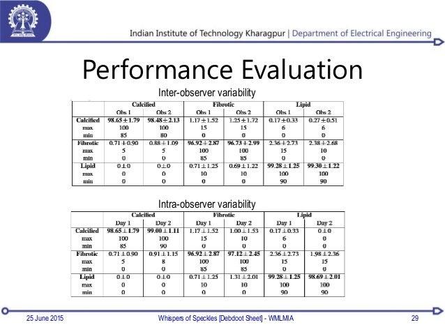 Performance Evaluation 25 June 2015 29 Inter-observer variability Intra-observer variability Whispers of Speckles [Debdoot...