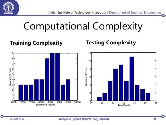 Computational Complexity Training Complexity Testing Complexity 25 June 2015 31Whispers of Speckles [Debdoot Sheet] - WMLM...